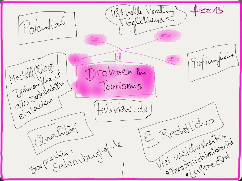 "Session ""Drohnen im Tourismus"" Mitschrift #tce15"